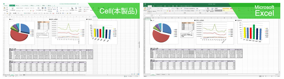 Thinkfree office Calc