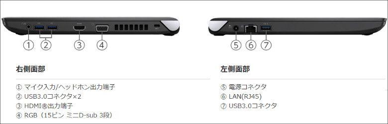 東芝 dynabook RX33/RZ33 側面