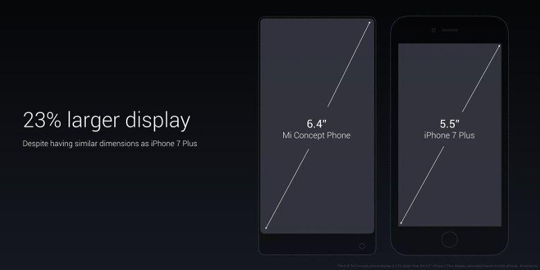 Xiaomi Mi Mix 他機種と比較
