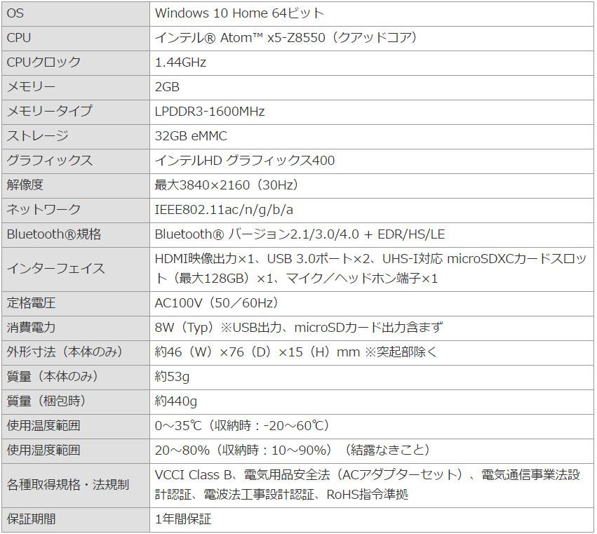 アイ・オー・データ CLPC-32W1 スペック表