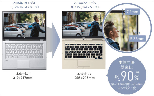 NEC LAVIE Hybrid ZERO 13.3