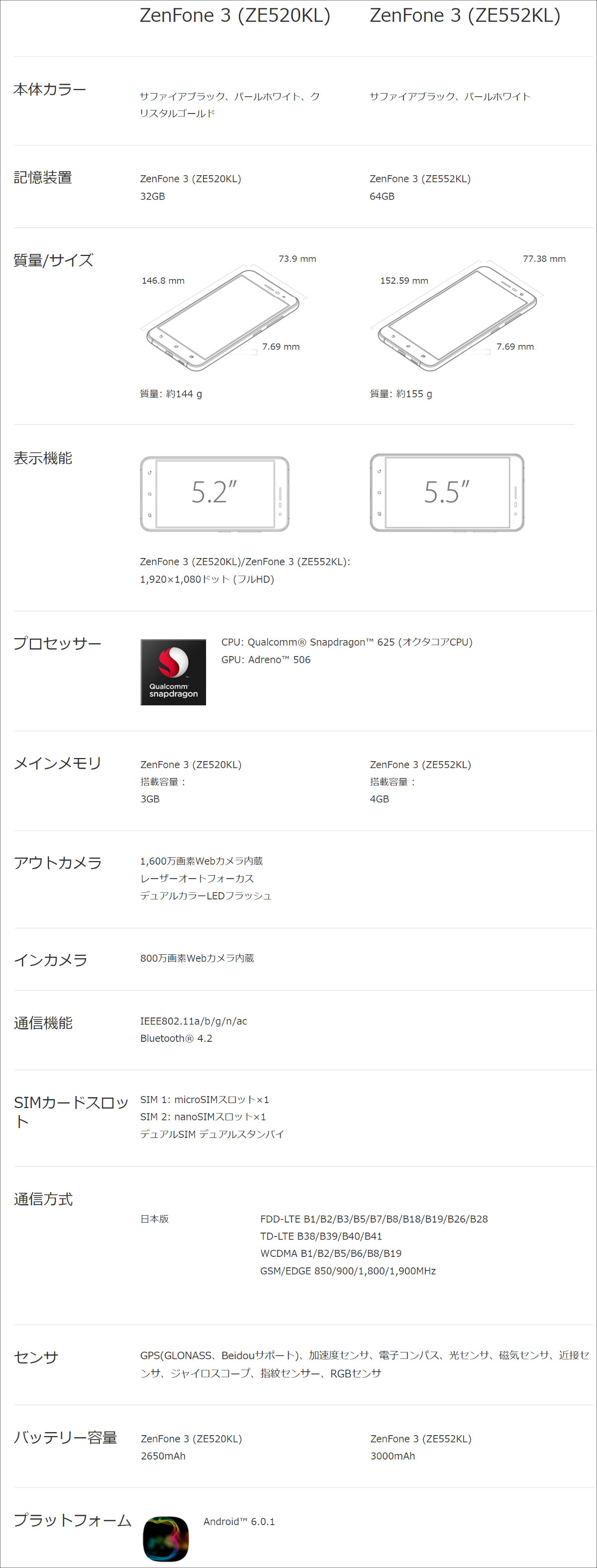 ASUS ZenFone 3 (ZE552KL) スペック表
