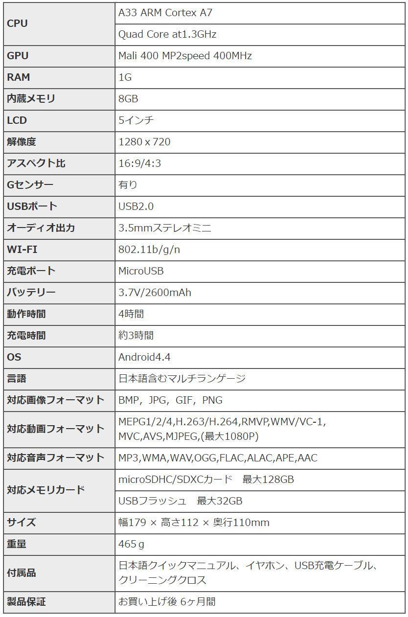 上海問屋 Android OS搭載 VRゴーグル型 2D/3Dメディアプレーヤー スペック表