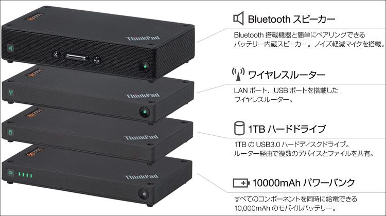 ThinkPad Stack