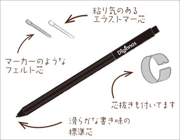 raytrektab DG-D08IWP デジタイザーペン