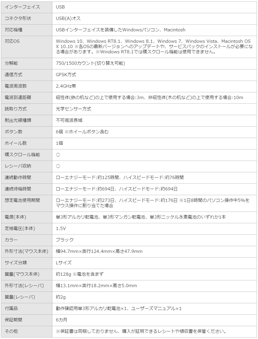 ELECOM M-XT3DRBK スペック表