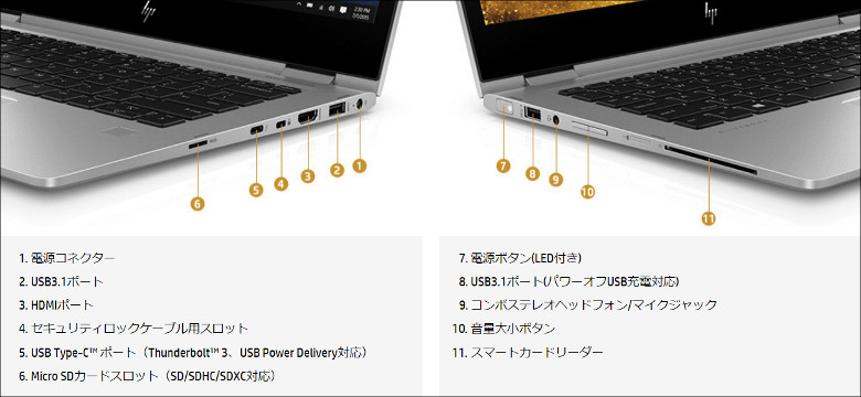 HP EliteBook x360 1030 G2 各部名称