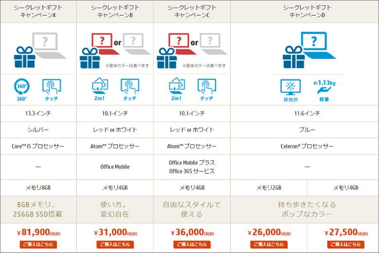 HP シークレットギフトキャンペーン