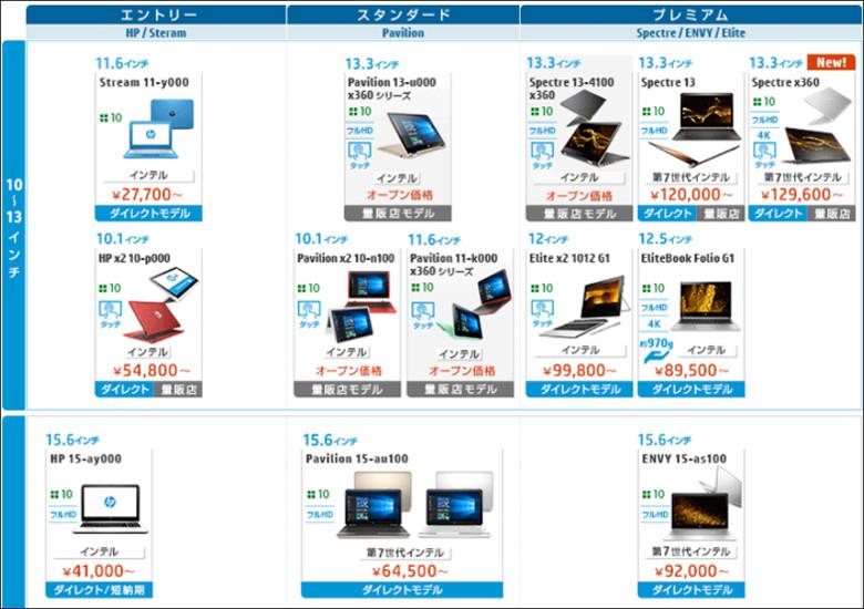 HP 製品一覧