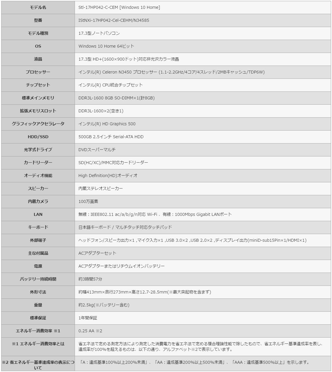 iiyama STYLE-17HP042-C-CE スペック表