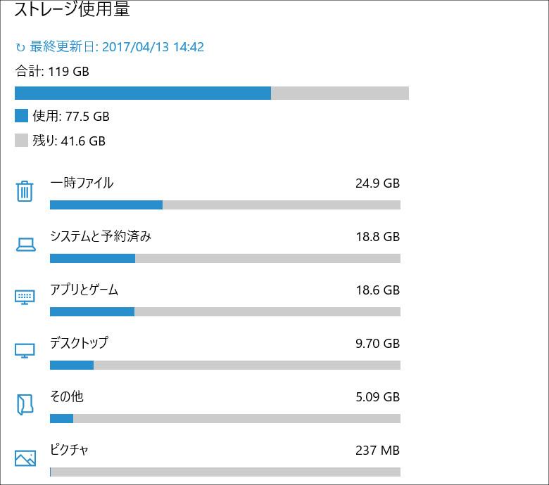 ThinkPad 13のストレージ内訳