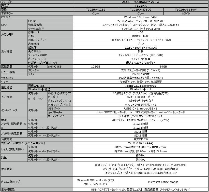 ASUS TransBook Mini T102HA スペック表