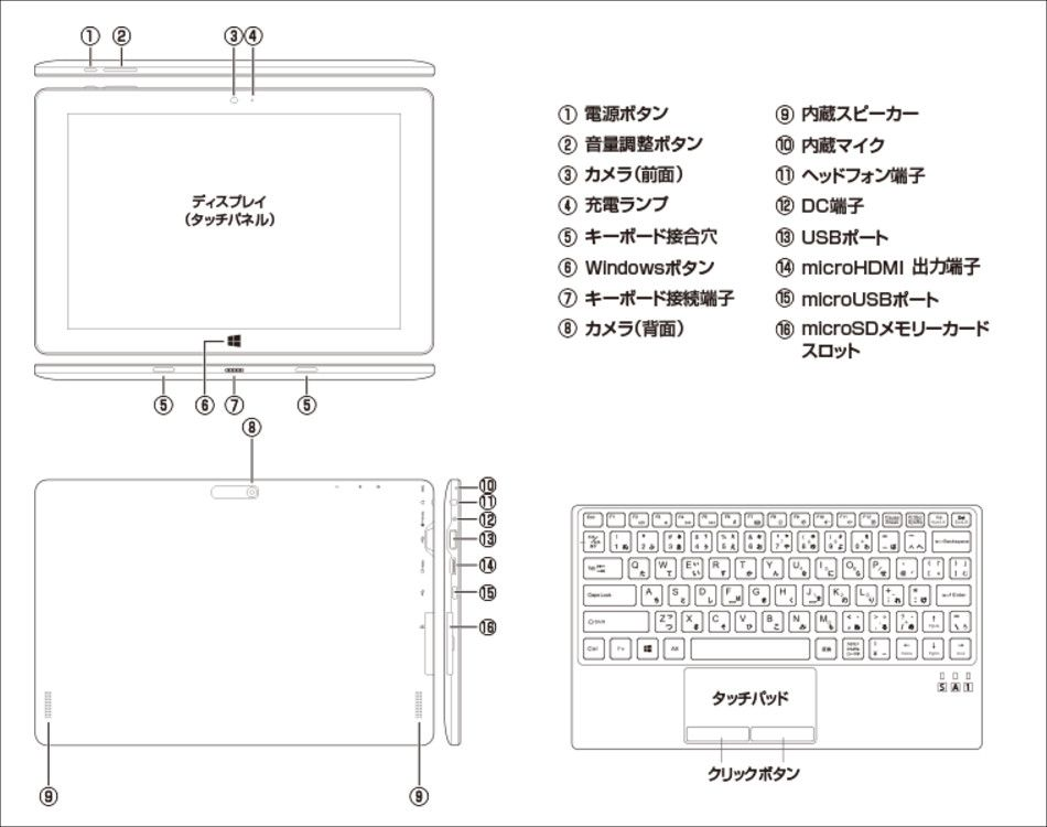 geanee WDP-1021-2G32G-CT-KB ポート類
