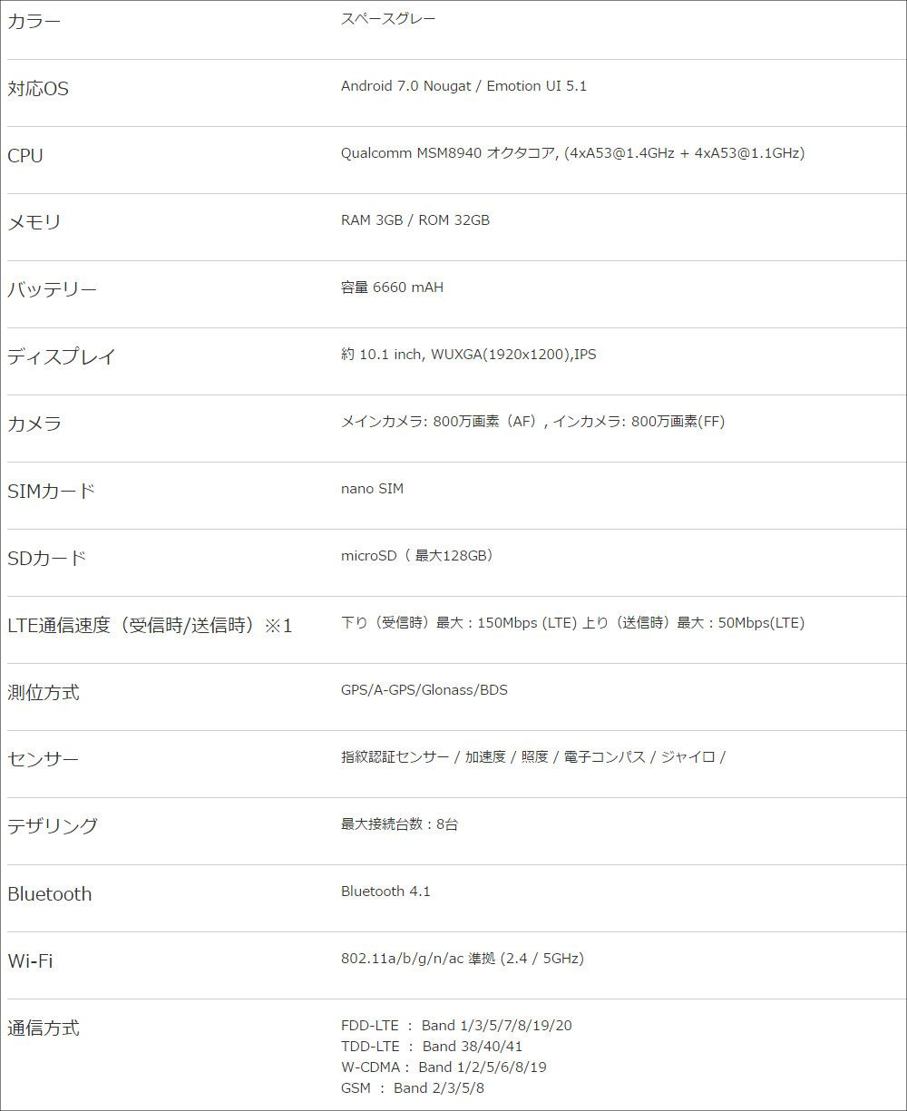 HUAWEI MediaPad M3 Lite 10 スペック表