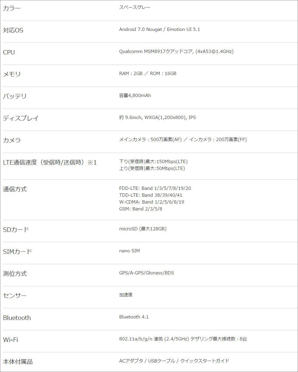HUAWEI MediaPad T3 10 スペック表