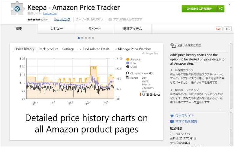 Keepa - Amazon Price Tracker Chrome用