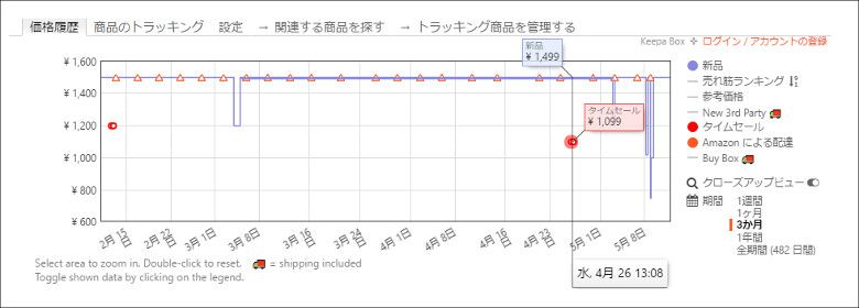 Keepa - Amazon Price Tracker 特定日付の価格