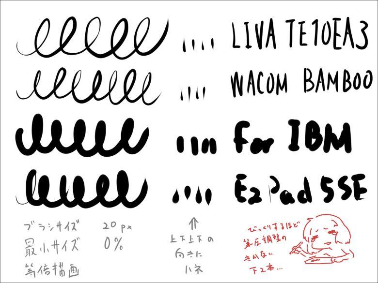 LIVA TE10EA3 ペン品質比較