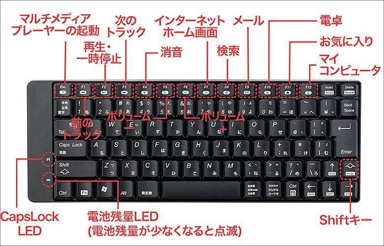 サンワサプライ 400-SKB052 キーボード