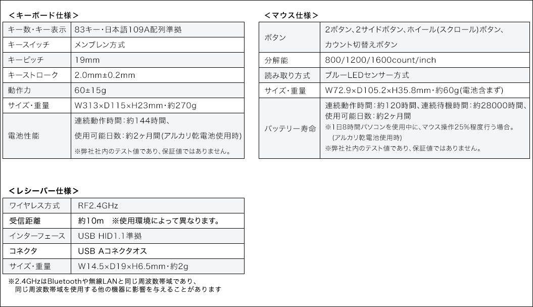 サンワサプライ 400-SKB052 スペック表