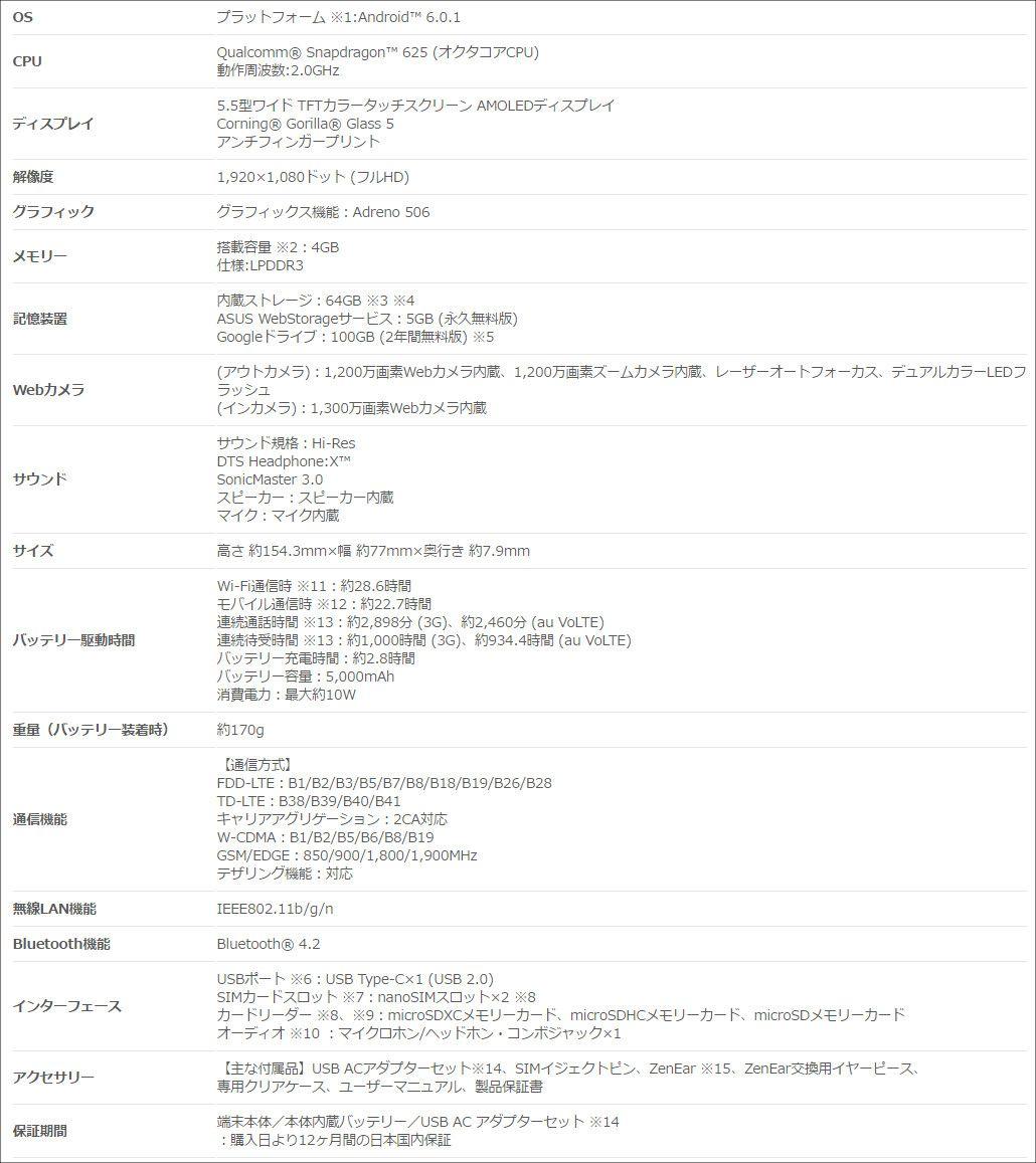 ASUS ZenFone Zoom S スペック表