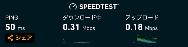 mineo スピードテスト2