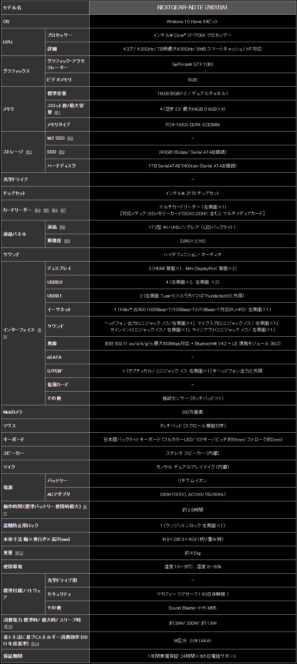 マウス NEXTGEAR-NOTE i7901 スペック表