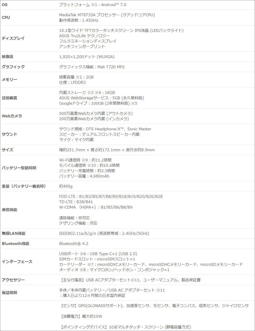 ASUS ZenPad 10 (Z301MFL) スペック表
