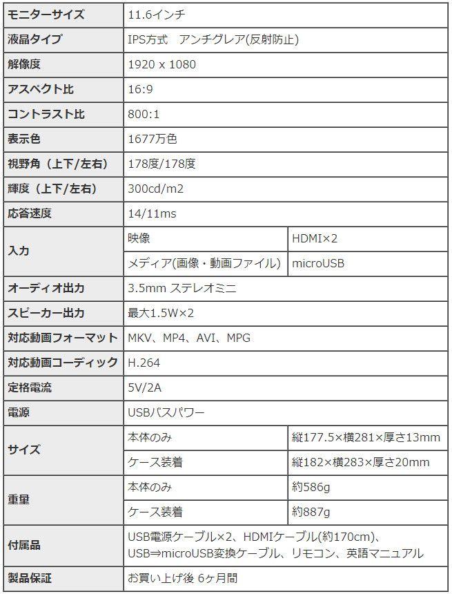 上海問屋 11.6インチ HDMIモニター スペック表