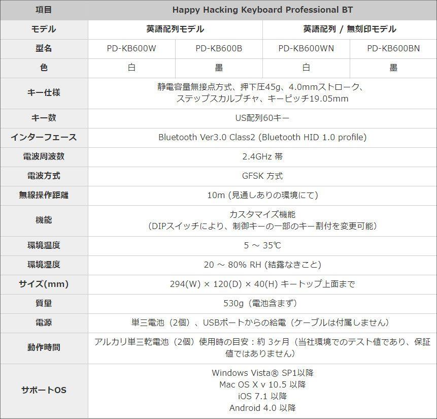 Happy Hacking Keyboard スペック表2