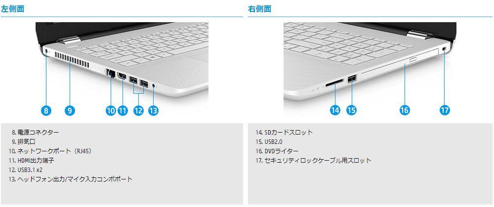HP 15-bs000 各部名称