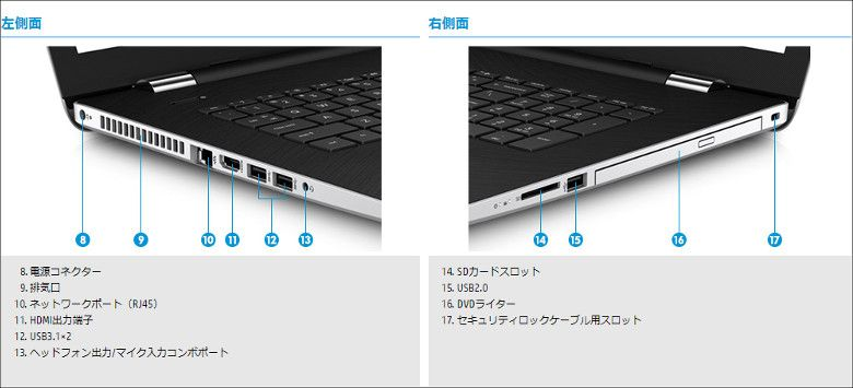 HP 17-bs000 ポート類
