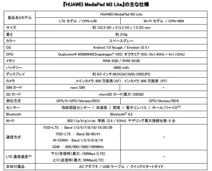 HUAWEI MediaPad M3 Lite スペック表