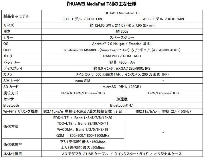 HUAWEI MediaPad T3 スペック表