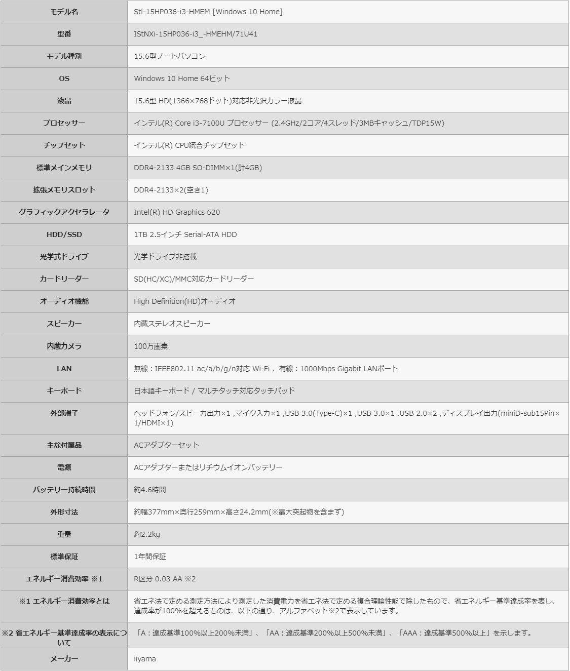 iiyama Stl-15HP036-i3-HMEM スペック表