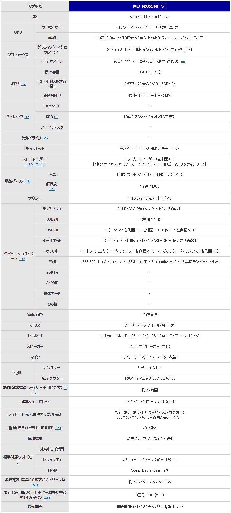 マウス m-Book Kシリーズ スペック表
