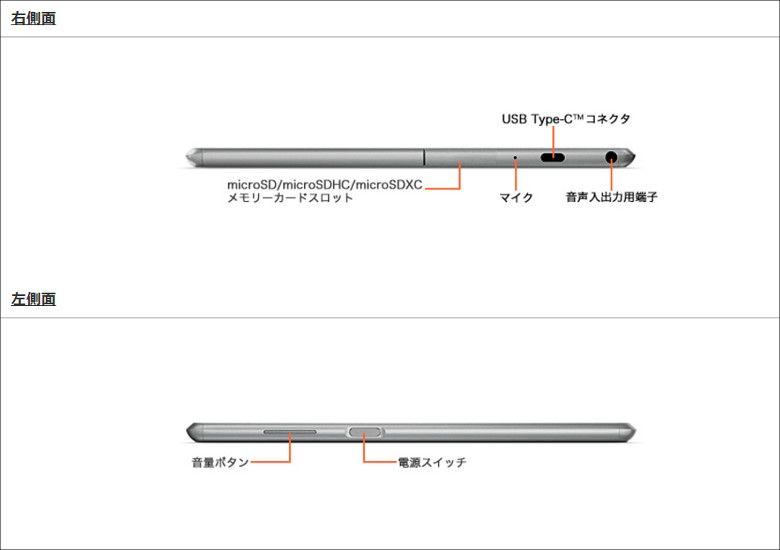 NEC LAVIE Tab E TE510/HAW 側面