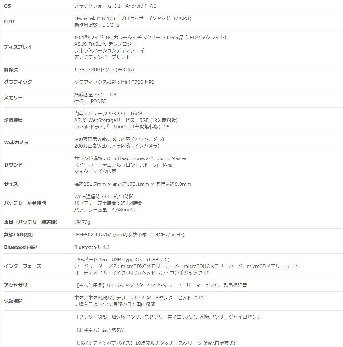 ASUS ZenPad 10(Z301M)スペック表