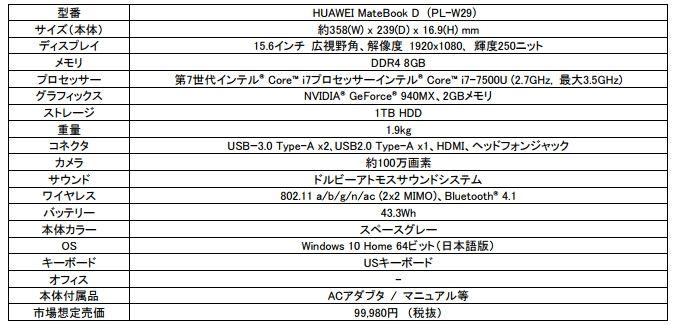 HUAWEI MateBook D スペック表