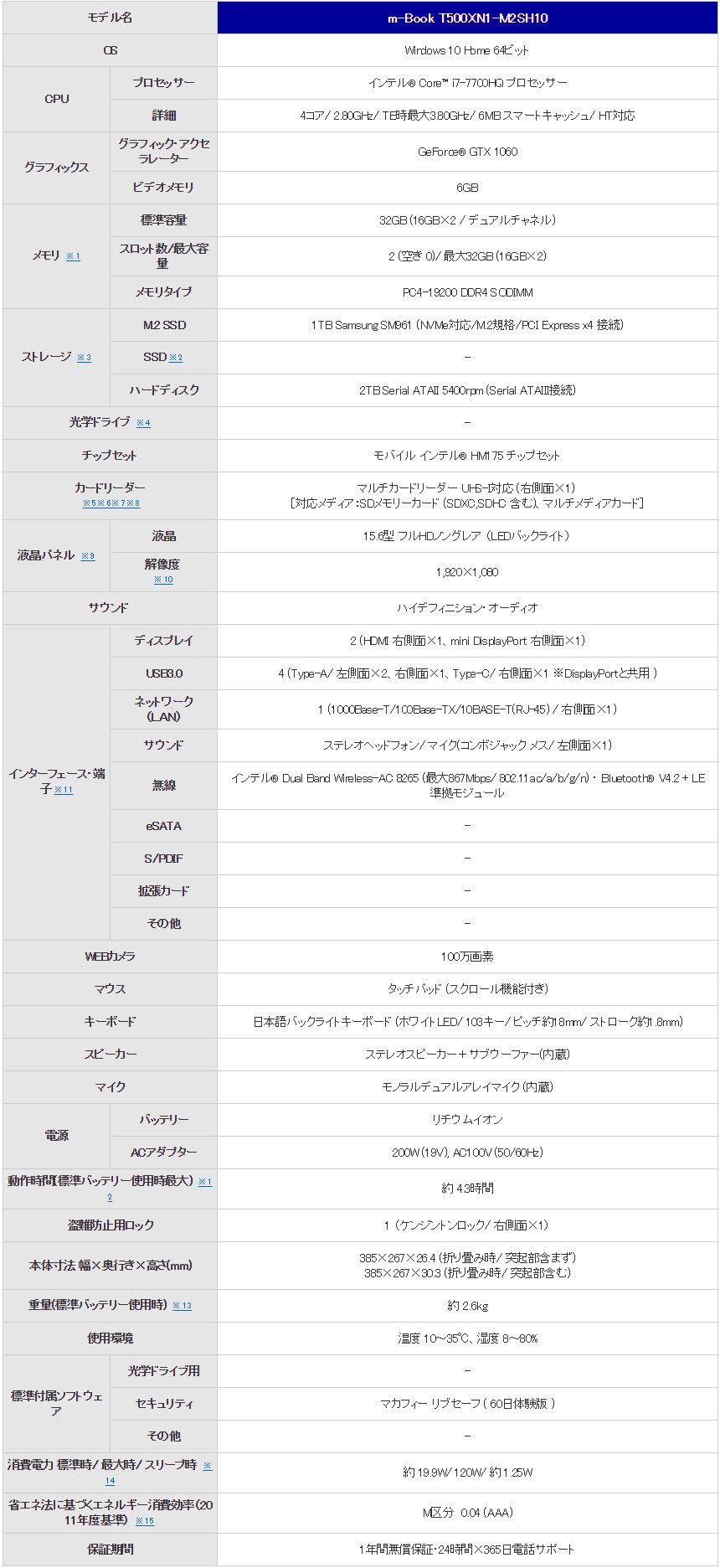 マウス m-Book Tシリーズ スペック表