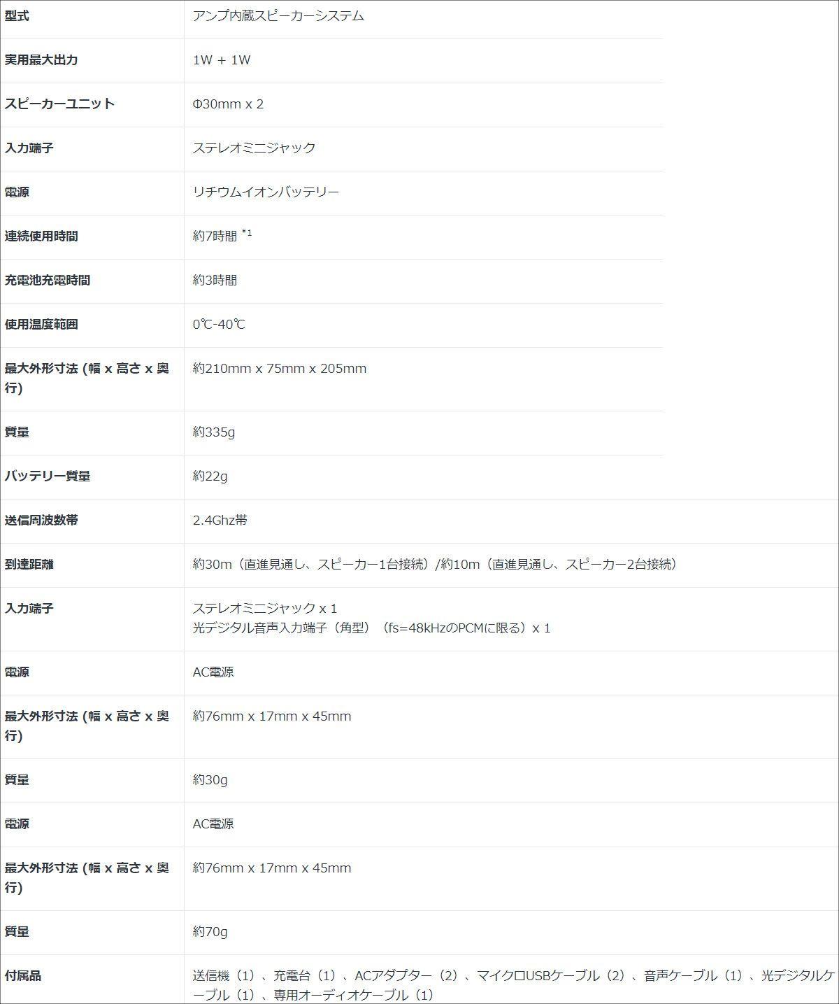 SONY ウェアラブルネックスピーカー SRS-WS1 スペック表