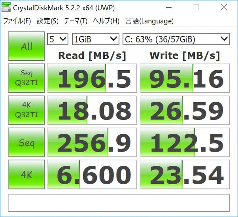 eMMCとしては非常に高速