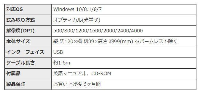 上海問屋 RGBエルゴノミクスマウス スペック表