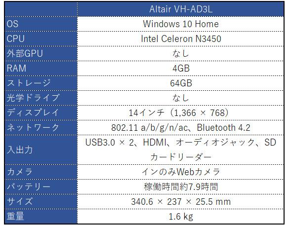 ドスパラ Altair VH-AD3L スペック表