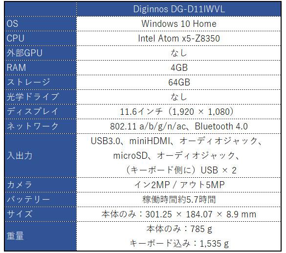 ドスパラ Diginnos DG-D11IWVL スペック表