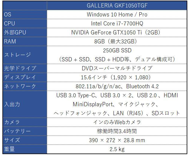 ドスパラ GALLERIA GKF1050TGF スペック表