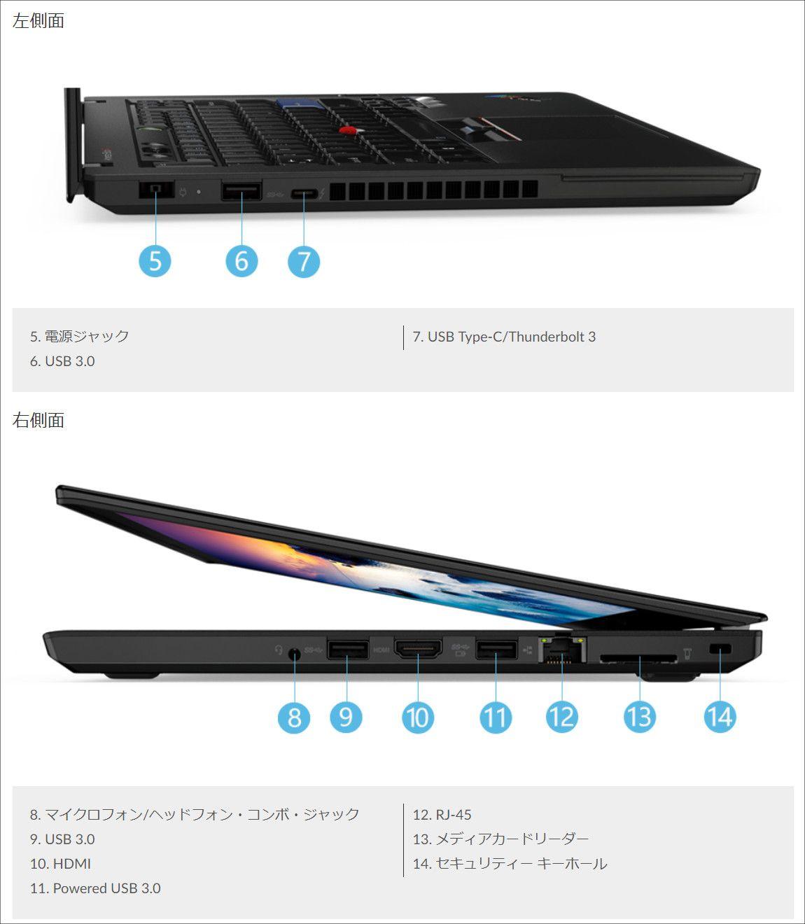 Lenovo ThinkPad 25 ポート類