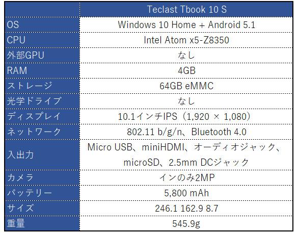 Teclast Tbook 10 S スペック表
