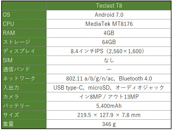 Teclast T8 スペック表