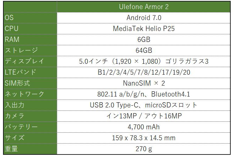 Ulefone Armor 2 スペック表